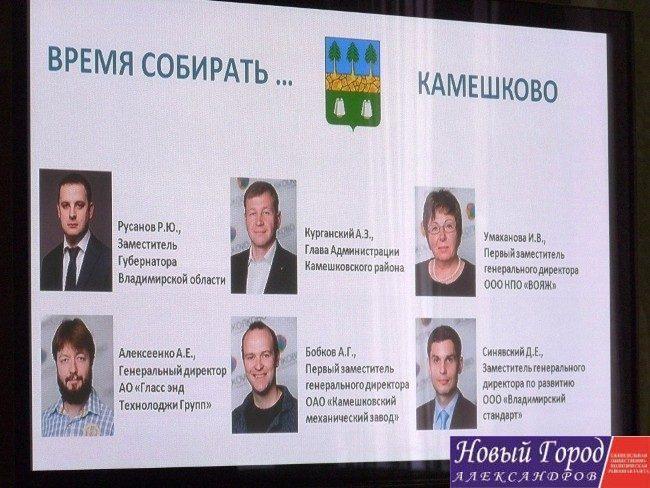 Презентация города Камешково