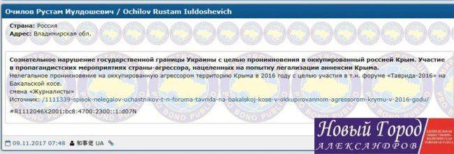 Александровские журналисты оказались в «чёрном списке» Украины